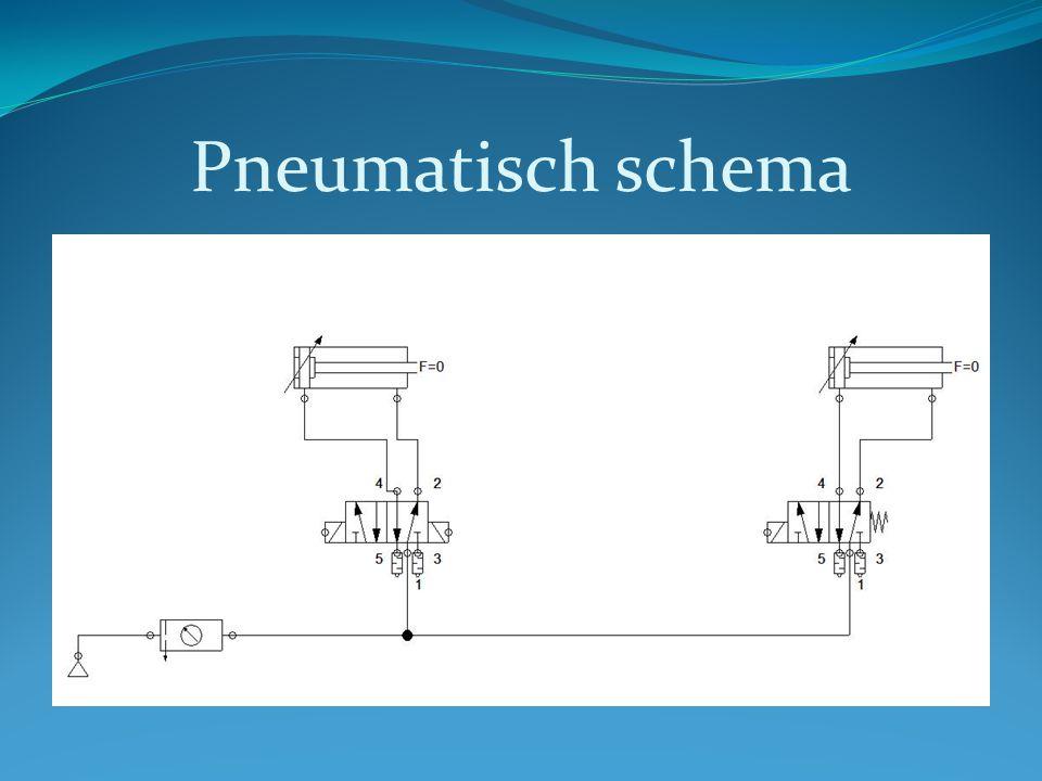Pneumatisch schema