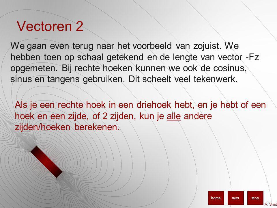 Vectoren 2 We gaan even terug naar het voorbeeld van zojuist.