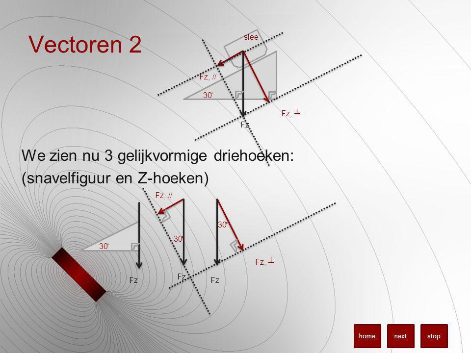 Vectoren 2 We zien nu 3 gelijkvormige driehoeken: (snavelfiguur en Z-hoeken) slee Fz, ┴ Fz, // 30 ͦ Fz 30 ͦ Fz Fz, ┴ Fz, // 30 ͦ stopnexthome Fz