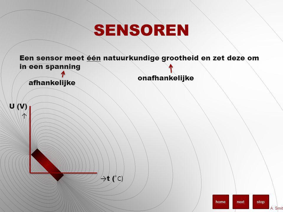 SENSOREN Een sensor meet één natuurkundige grootheid en zet deze om in een spanning onafhankelijke afhankelijke U (V) ↑ → t ( ͦC) A. Smit stopnexthome