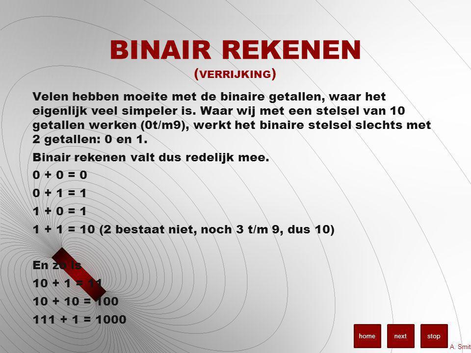 BINAIR REKENEN ( VERRIJKING ) Velen hebben moeite met de binaire getallen, waar het eigenlijk veel simpeler is. Waar wij met een stelsel van 10 getall