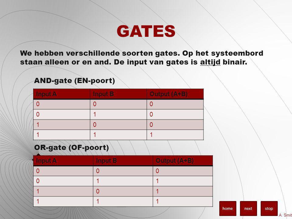 GATES We hebben verschillende soorten gates. Op het systeembord staan alleen or en and. De input van gates is altijd binair. Input AInput BOutput (A+B