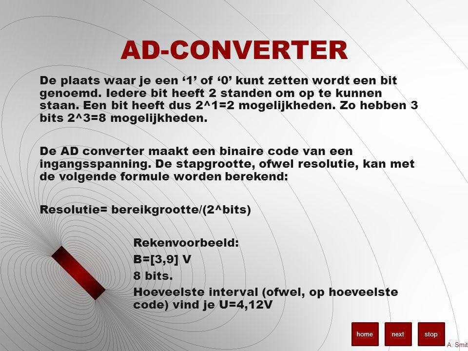 AD-CONVERTER De plaats waar je een '1' of '0' kunt zetten wordt een bit genoemd.
