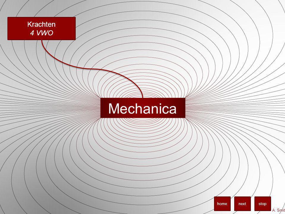 Mechanica A. Smit stopnexthome Krachten 4 VWO