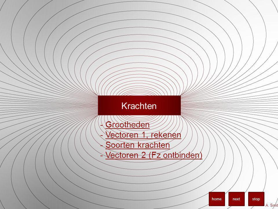 Krachten A. Smit stopnexthome - GroothedenGrootheden - Vectoren 1, rekenenVectoren 1, rekenen - Soorten krachtenSoorten krachten - Vectoren 2 (Fz ontb