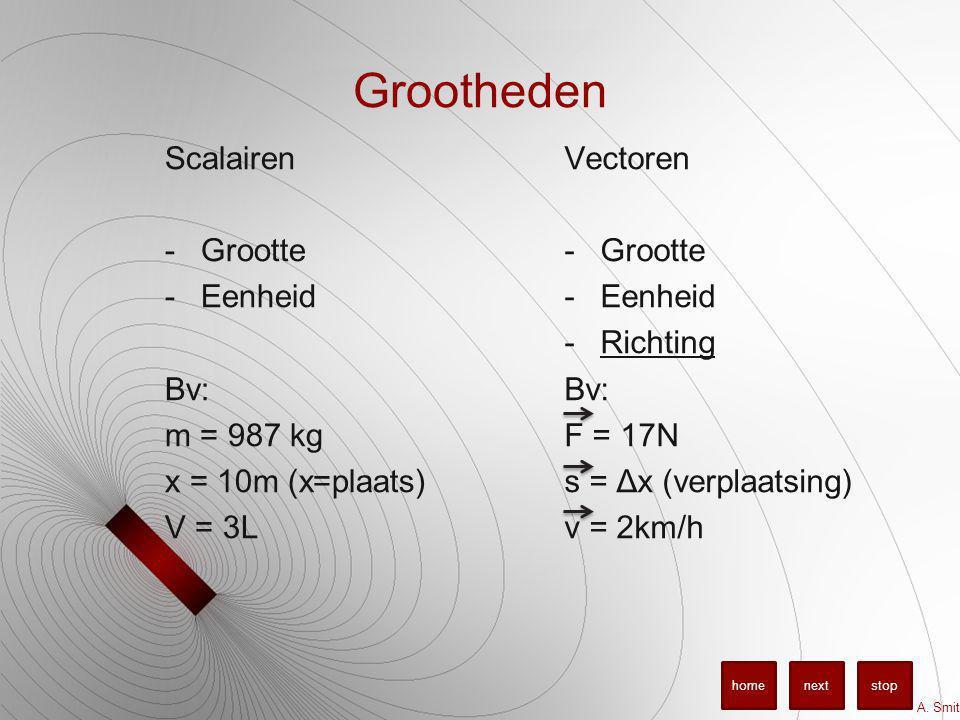 Grootheden Scalairen -Grootte -Eenheid Bv: m = 987 kg x = 10m (x=plaats) V = 3L Vectoren -Grootte -Eenheid -Richting Bv: F = 17N s = Δx (verplaatsing) v = 2km/h A.
