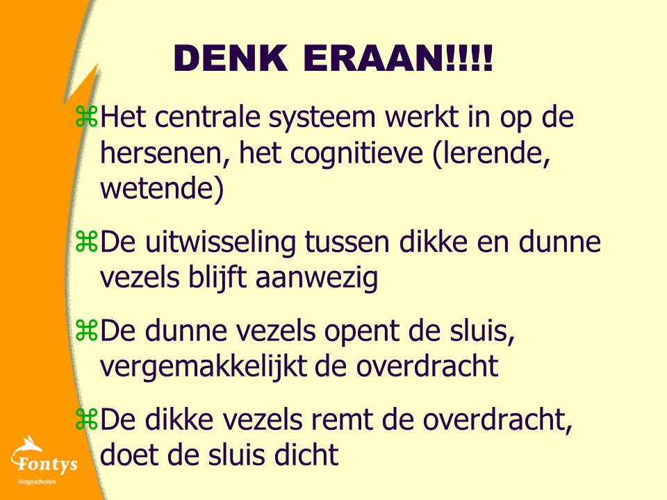 DENK ERAAN!!!.