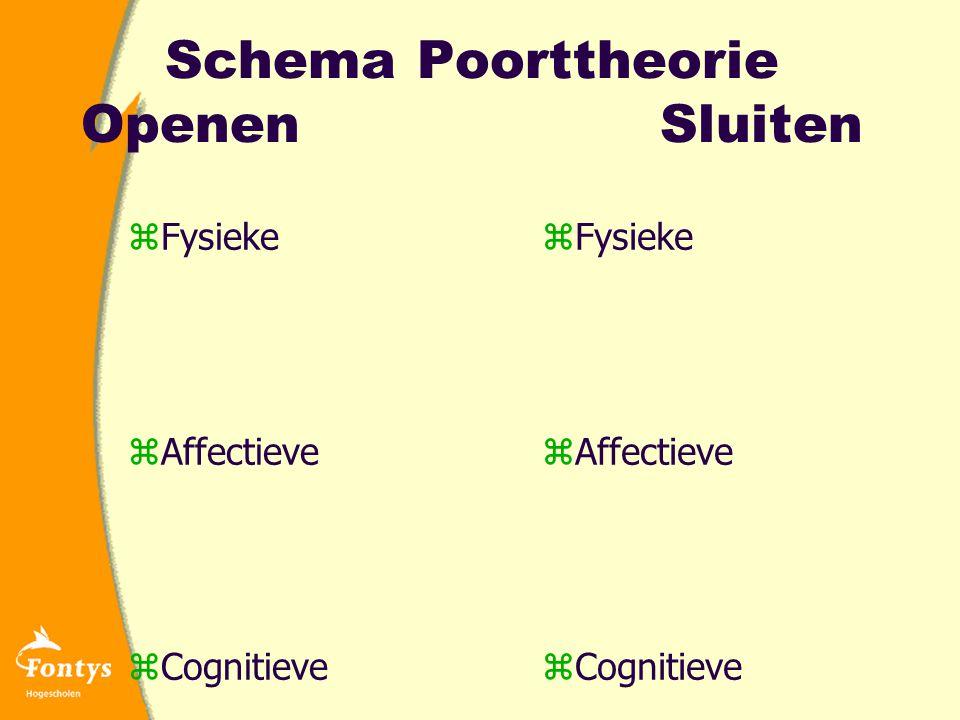 Schema Poorttheorie Openen Sluiten zFysieke zAffectieve zCognitieve zFysieke zAffectieve zCognitieve