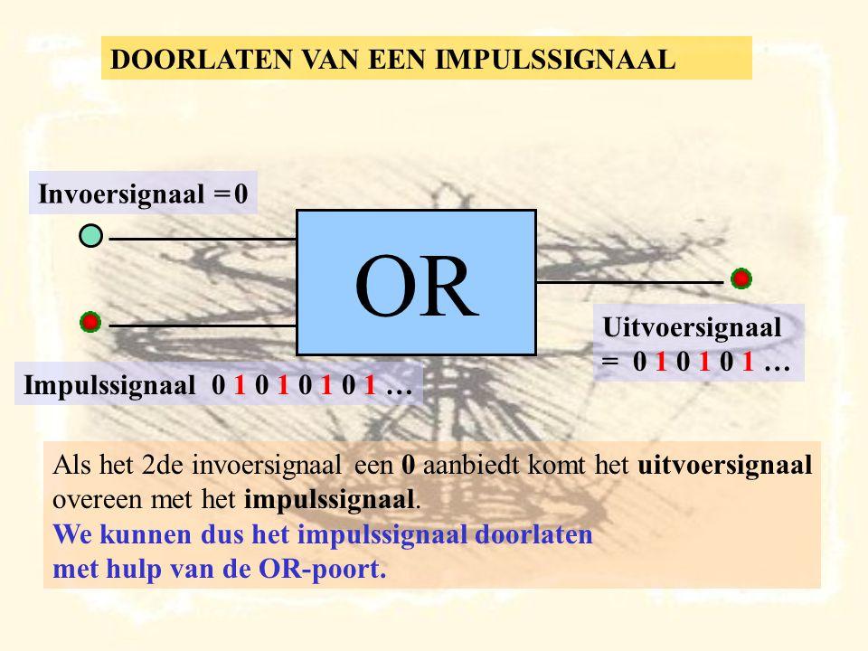 OR Impulssignaal 0 1 0 1 0 1 0 1 … Invoersignaal = 0 Uitvoersignaal = 0 1 0 1 0 1 … DOORLATEN VAN EEN IMPULSSIGNAAL Als het 2de invoersignaal een 0 aanbiedt komt het uitvoersignaal overeen met het impulssignaal.