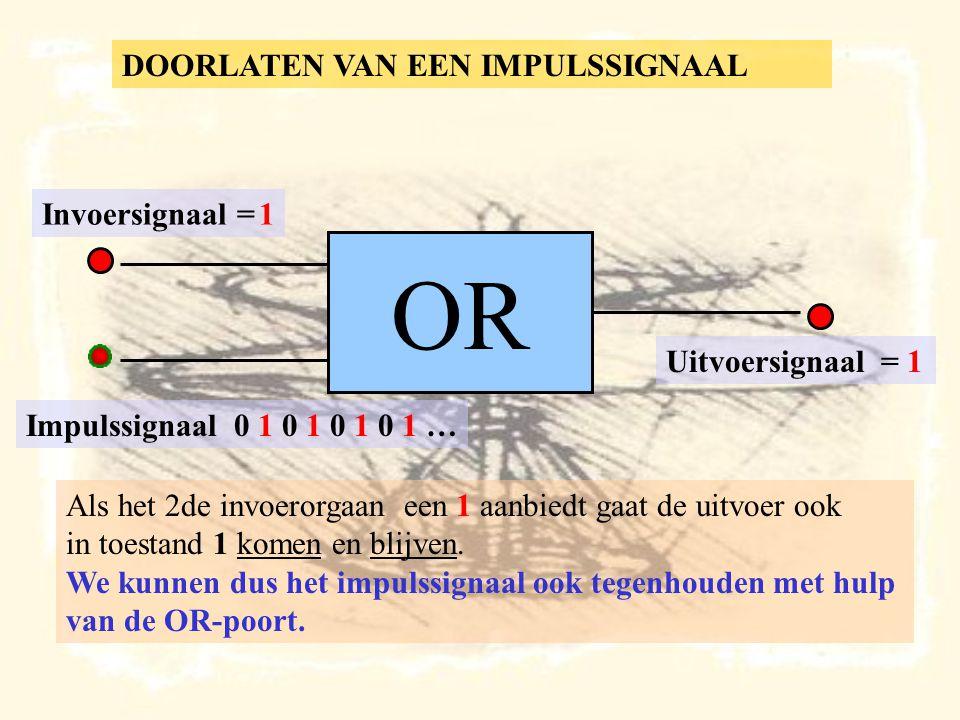 OR Impulssignaal 0 1 0 1 0 1 0 1 … Invoersignaal = 1 Uitvoersignaal = 1 DOORLATEN VAN EEN IMPULSSIGNAAL Als het 2de invoerorgaan een 1 aanbiedt gaat de uitvoer ook in toestand 1 komen en blijven.