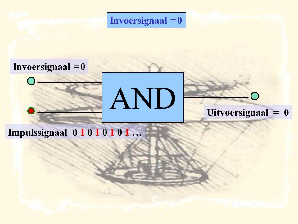 Impulssignaal 0 1 0 1 0 1 0 1 … Invoersignaal = 0 Uitvoersignaal = 0 Invoersignaal = 0
