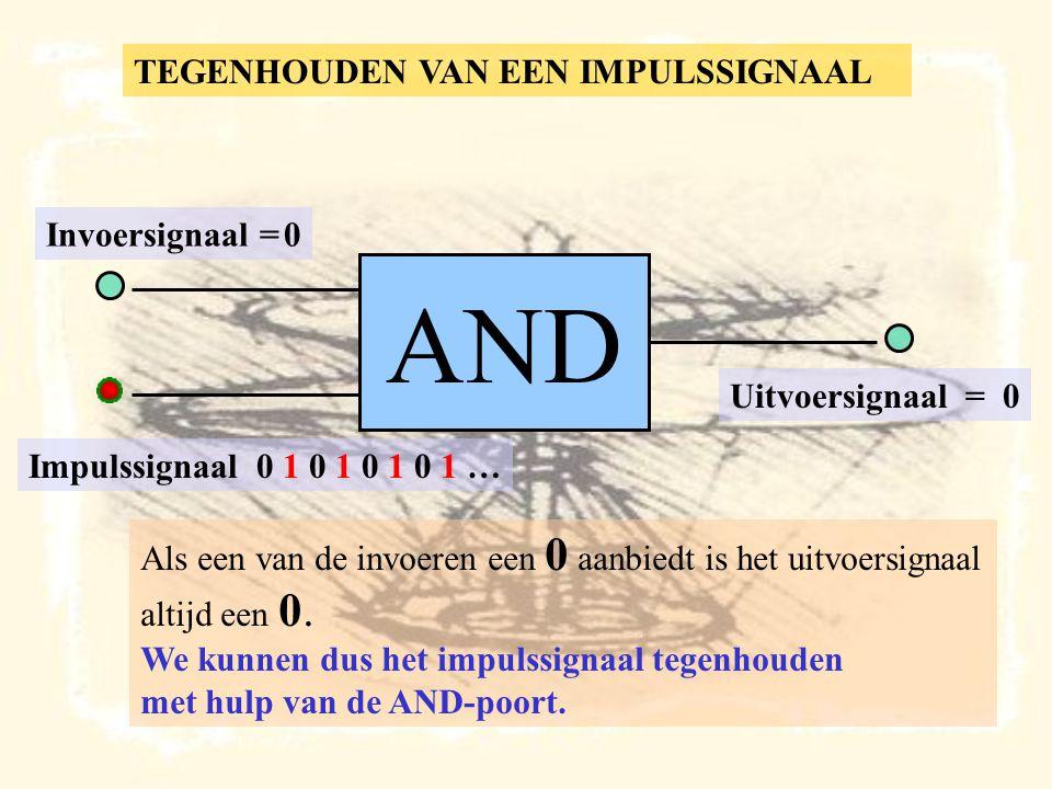 AND Impulssignaal 0 1 0 1 0 1 0 1 … Invoersignaal = 0 Uitvoersignaal = 0 TEGENHOUDEN VAN EEN IMPULSSIGNAAL Als een van de invoeren een 0 aanbiedt is het uitvoersignaal altijd een 0.