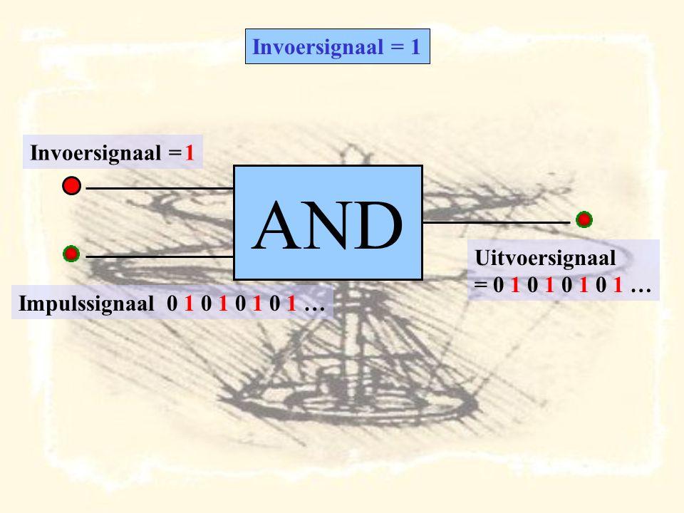 AND Impulssignaal 0 1 0 1 0 1 0 1 … Invoersignaal = 1 Uitvoersignaal = 0 1 0 1 0 1 0 1 … DOORLATEN VAN EEN IMPULSSIGNAAL Als het 2de invoerorgaan een 1 aanbiedt gaat de uitvoer afwisselend in toestand 1 en 0 komen, dit komt overeen met het impulssignaal.