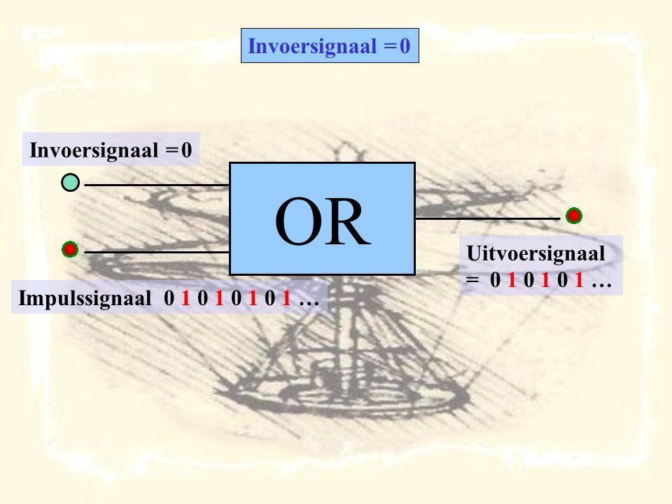 Impulssignaal 0 1 0 1 0 1 0 1 … Invoersignaal = 0 Uitvoersignaal = 0 1 0 1 0 1 … Invoersignaal = 0