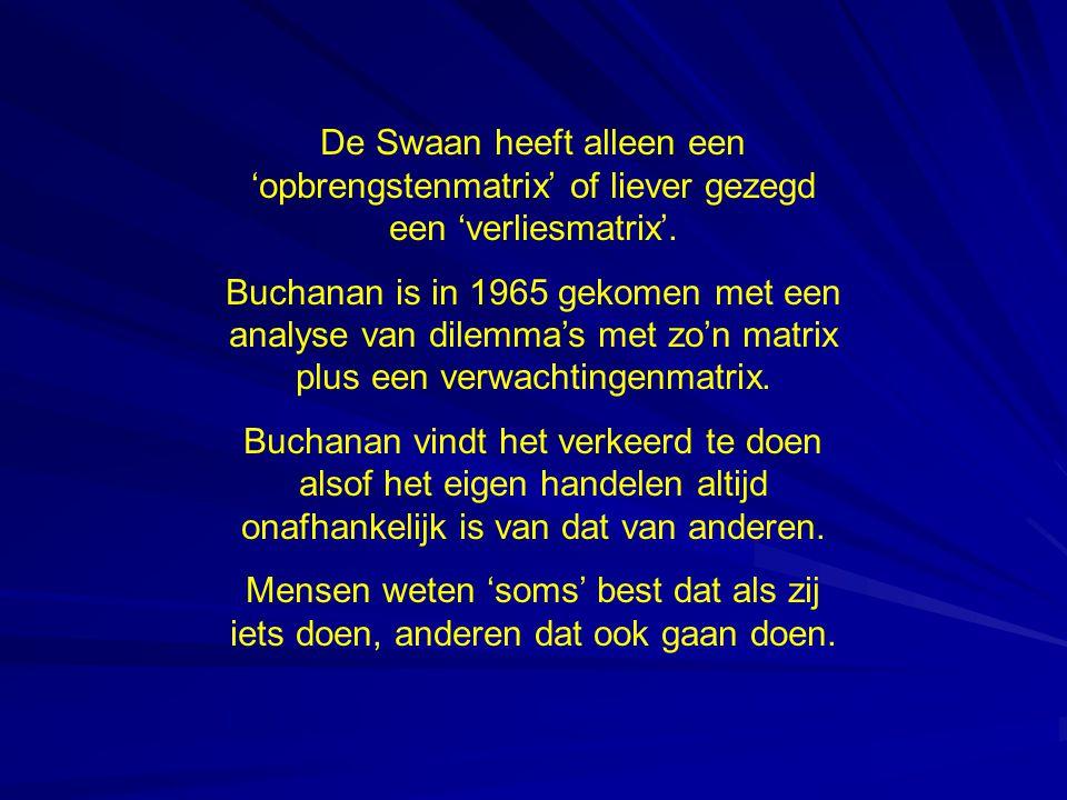 De Swaan heeft alleen een 'opbrengstenmatrix' of liever gezegd een 'verliesmatrix'.