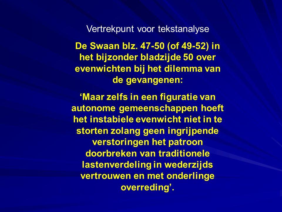 Vertrekpunt voor tekstanalyse De Swaan blz.
