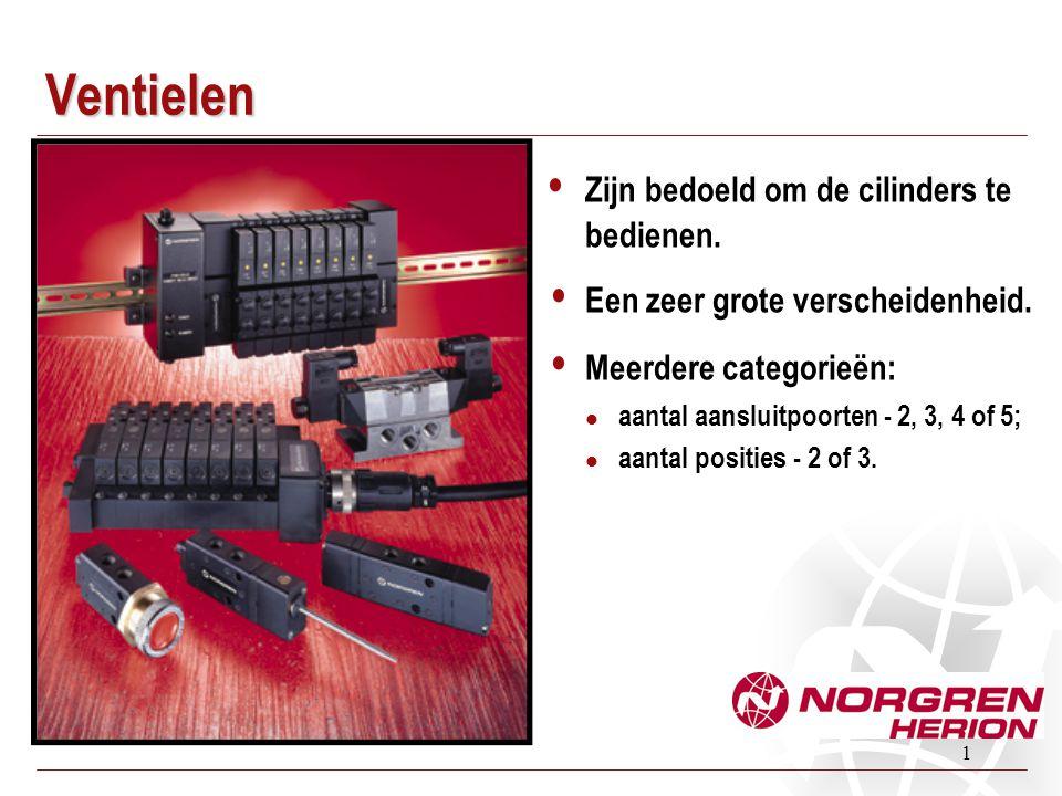 1 Ventielen Zijn bedoeld om de cilinders te bedienen. Een zeer grote verscheidenheid. Meerdere categorieën: aantal aansluitpoorten - 2, 3, 4 of 5; aan
