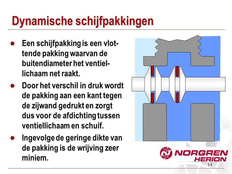 14 Dynamische schijfpakkingen Een schijfpakking is een vlot- tende pakking waarvan de buitendiameter het ventiel- lichaam net raakt. Door het verschil