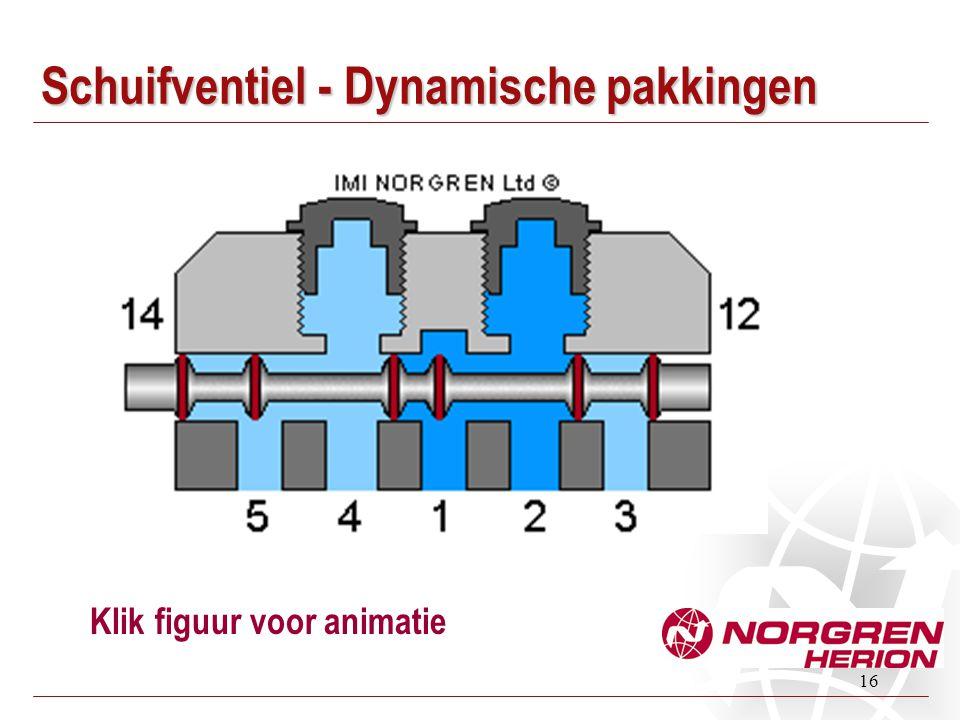 16 Schuifventiel - Dynamische pakkingen Klik figuur voor animatie