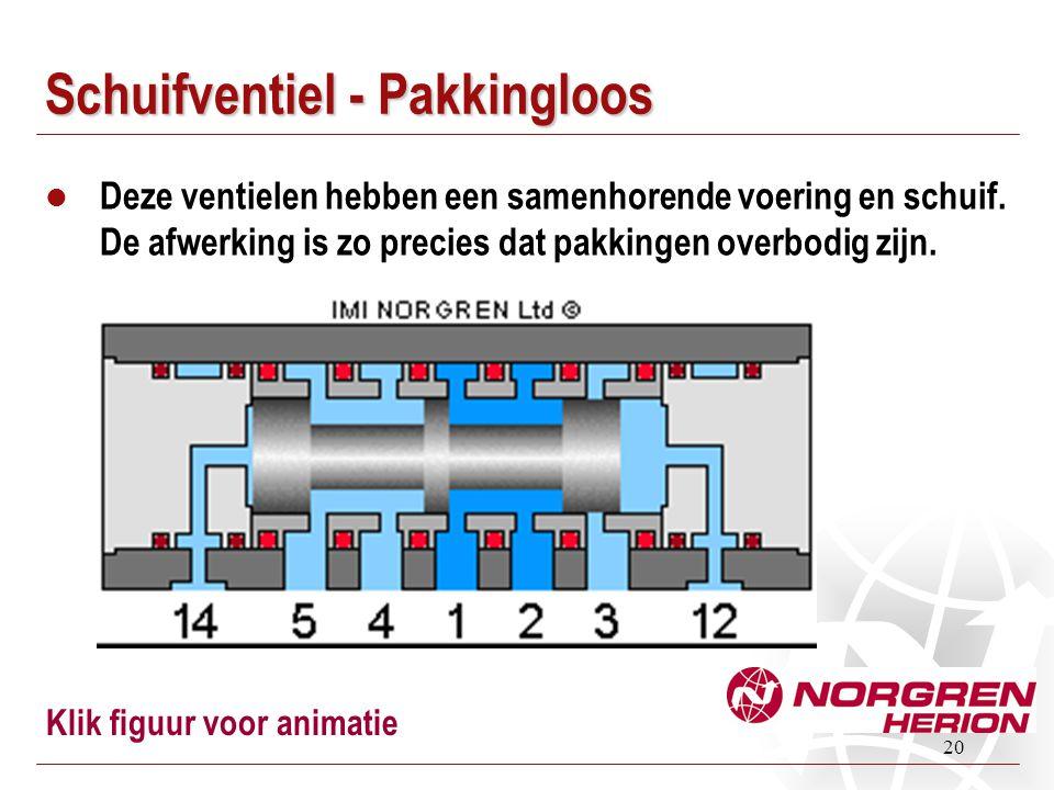 20 Schuifventiel - Pakkingloos Deze ventielen hebben een samenhorende voering en schuif. De afwerking is zo precies dat pakkingen overbodig zijn. Klik