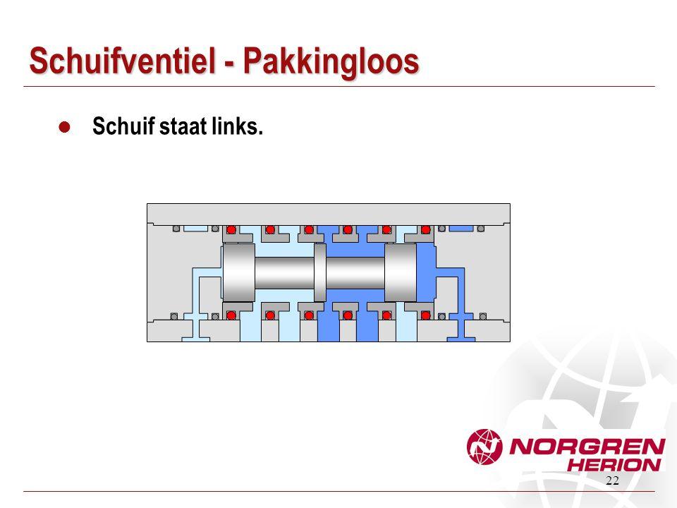 22 Schuifventiel - Pakkingloos Schuif staat links.