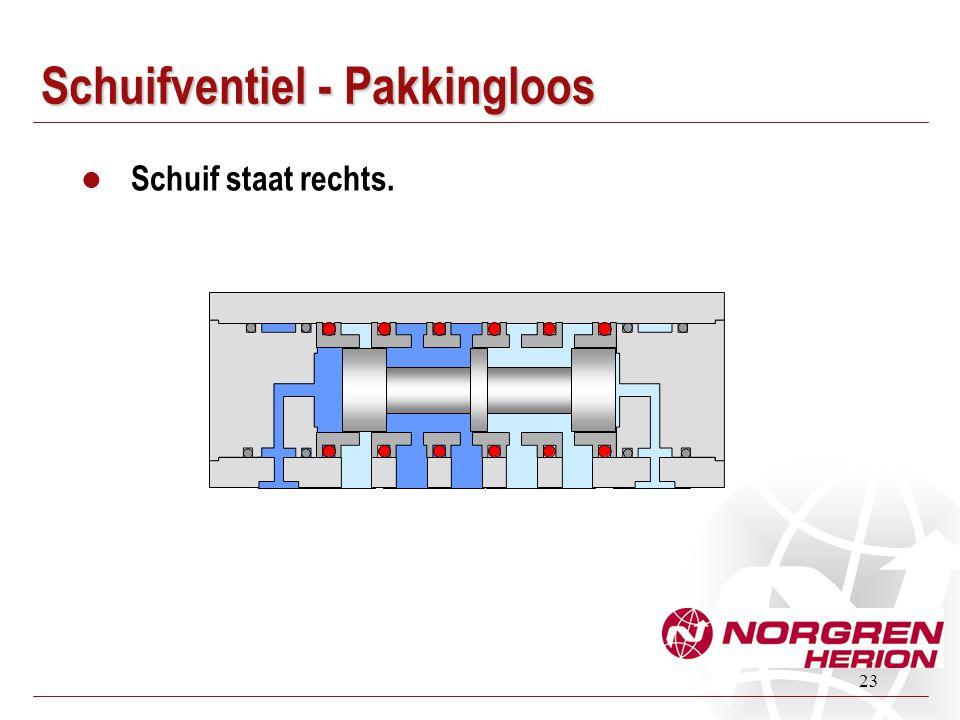 23 Schuifventiel - Pakkingloos Schuif staat rechts.