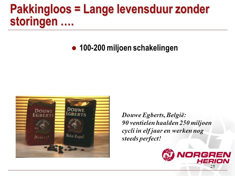 25 100-200 miljoen schakelingen Douwe Egberts, België: 90 ventielen haalden 250 miljoen cycli in elf jaar en werken nog steeds perfect! Pakkingloos =