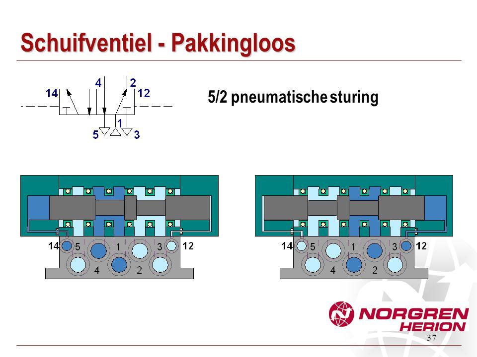 37 Schuifventiel - Pakkingloos 5/2 pneumatische sturing