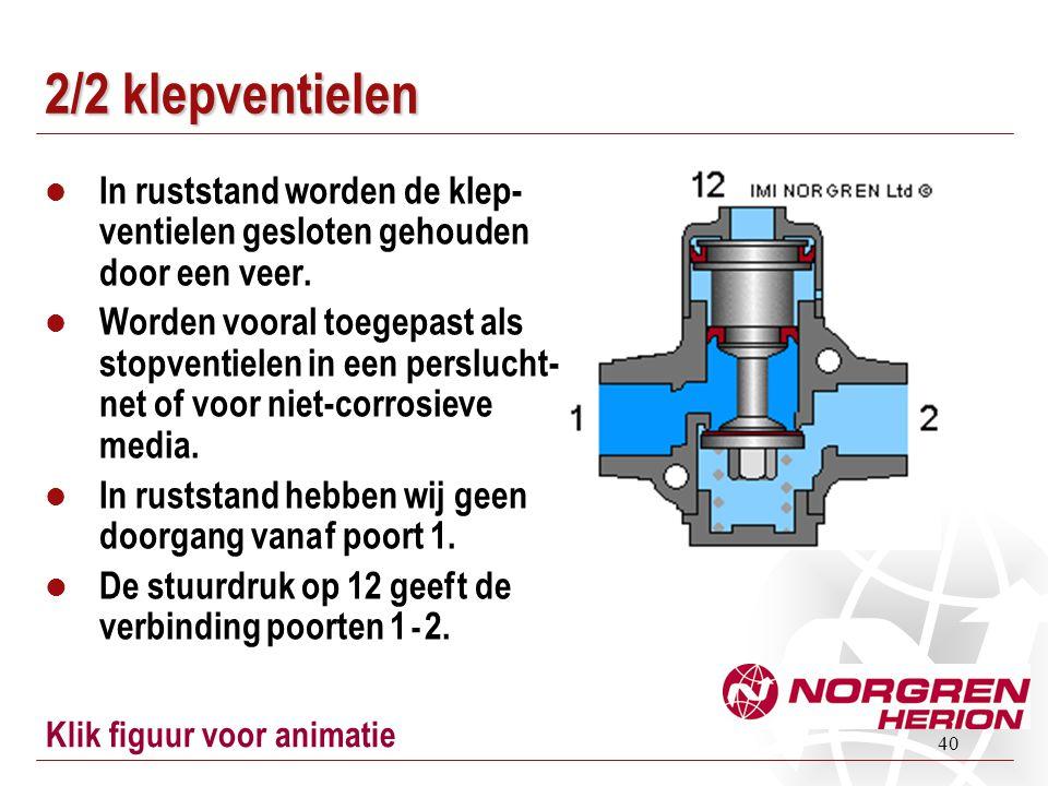 40 2/2 klepventielen In ruststand worden de klep- ventielen gesloten gehouden door een veer. Worden vooral toegepast als stopventielen in een persluch