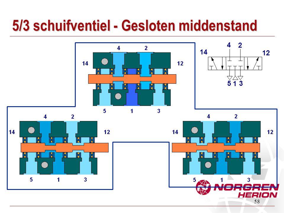 58 5/3 schuifventiel - Gesloten middenstand 1 2 4 53 14 12