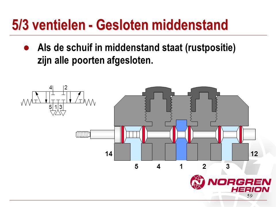 59 5/3 ventielen - Gesloten middenstand Als de schuif in middenstand staat (rustpositie) zijn alle poorten afgesloten. 14235 1412 1 24 53