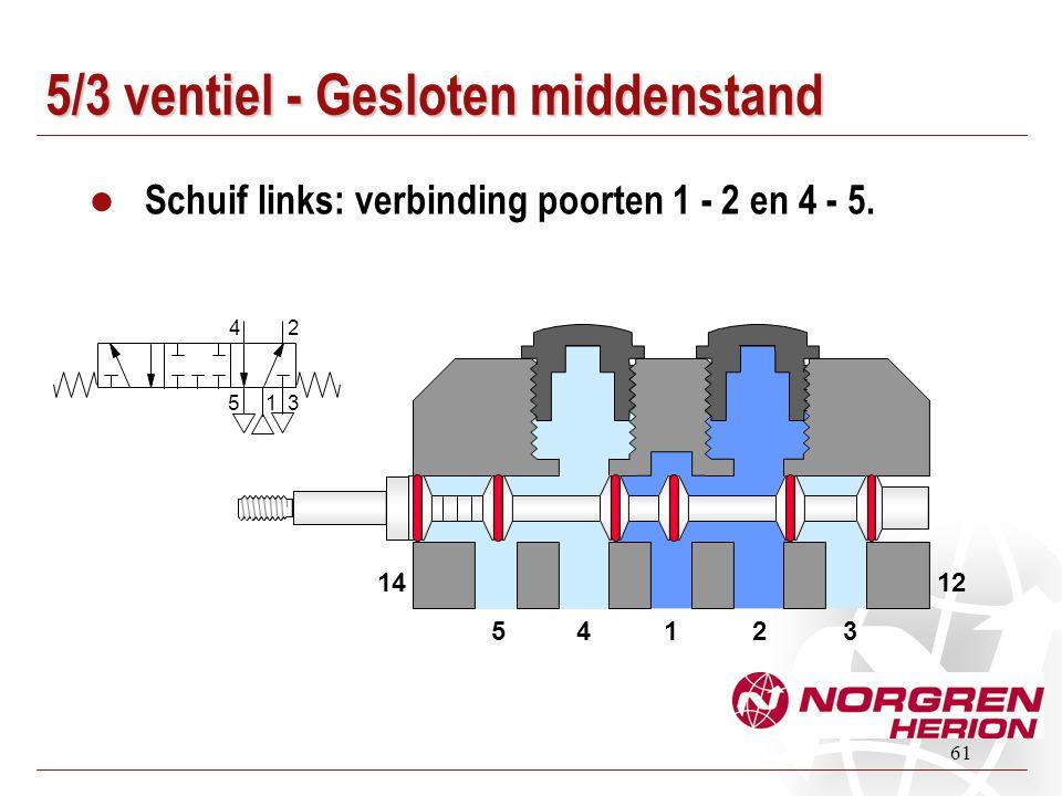 61 5/3 ventiel - Gesloten middenstand Schuif links: verbinding poorten 1 - 2 en 4 - 5. 14235 1412 1 24 53