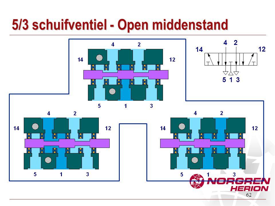 62 5/3 schuifventiel - Open middenstand 2 4 153 14 12
