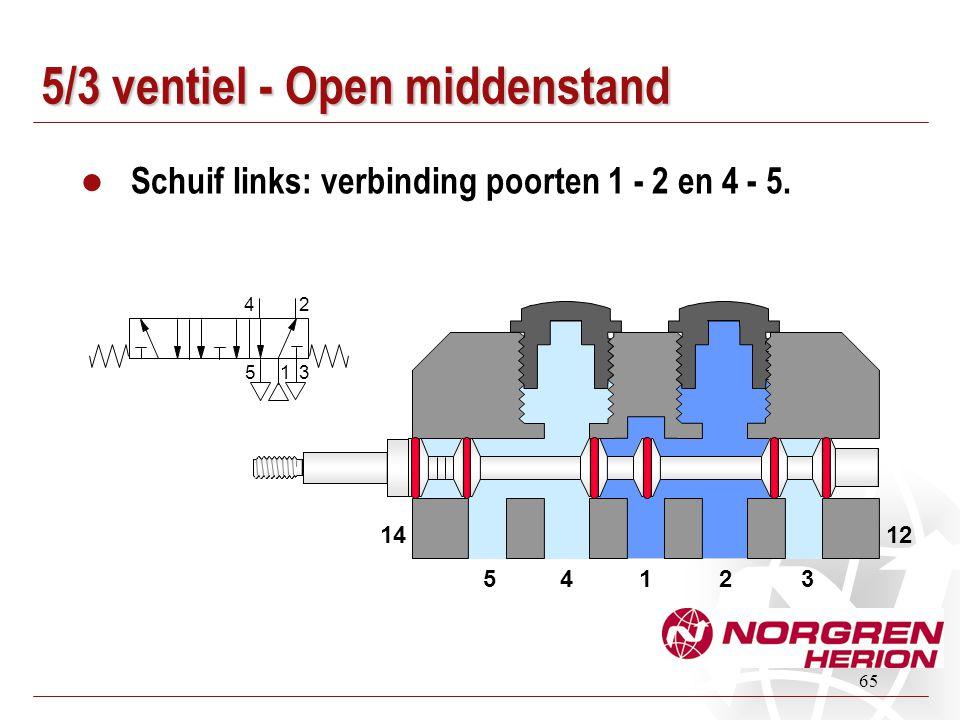 65 5/3 ventiel - Open middenstand Schuif links: verbinding poorten 1 - 2 en 4 - 5. 14235 1412 1 24 53