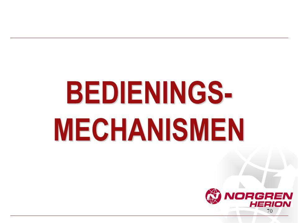 70 BEDIENINGS- MECHANISMEN