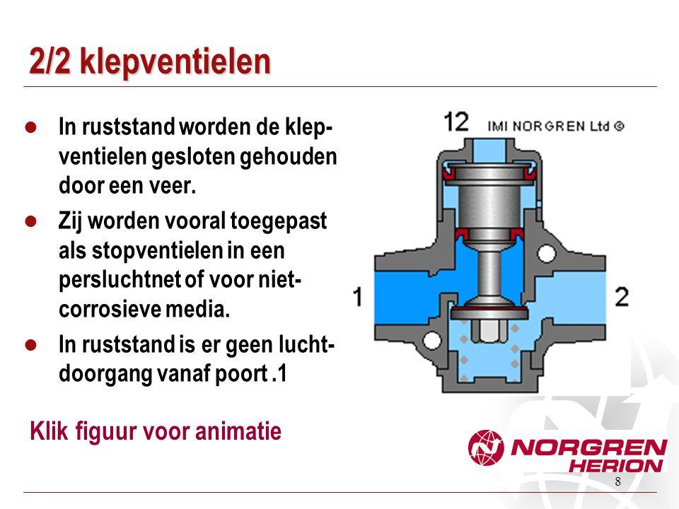 8 2/2 klepventielen In ruststand worden de klep- ventielen gesloten gehouden door een veer. Zij worden vooral toegepast als stopventielen in een persl