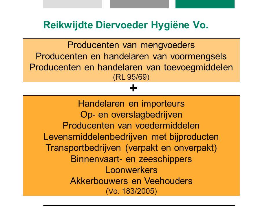 Reikwijdte Diervoeder Hygiëne Vo. Producenten van mengvoeders Producenten en handelaren van voormengsels Producenten en handelaren van toevoegmiddelen