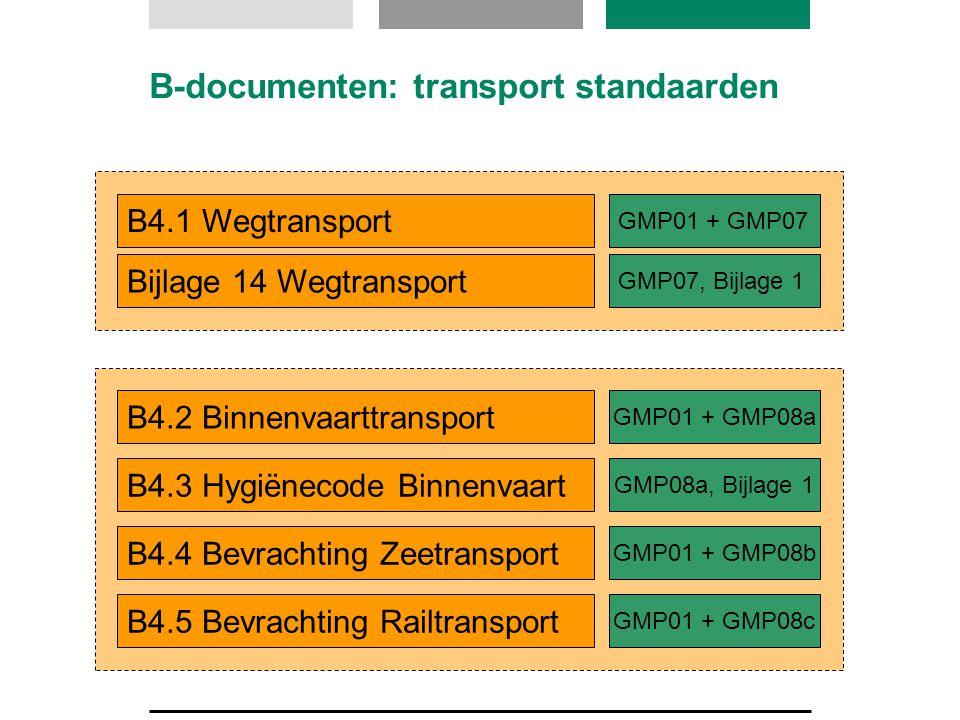 B-documenten: transport standaarden B4.1 Wegtransport GMP01 + GMP07 Bijlage 14 Wegtransport B4.2 Binnenvaarttransport B4.3 Hygiënecode Binnenvaart B4.