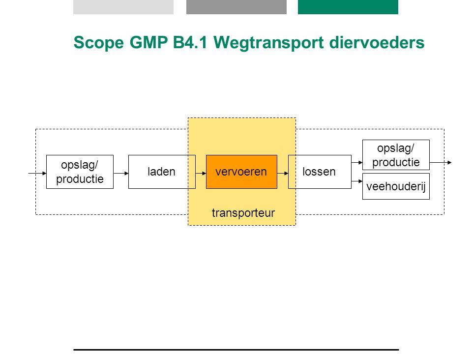 ladenvervoerenlossen veehouderij transporteur opslag/ productie opslag/ productie Scope GMP B4.1 Wegtransport diervoeders