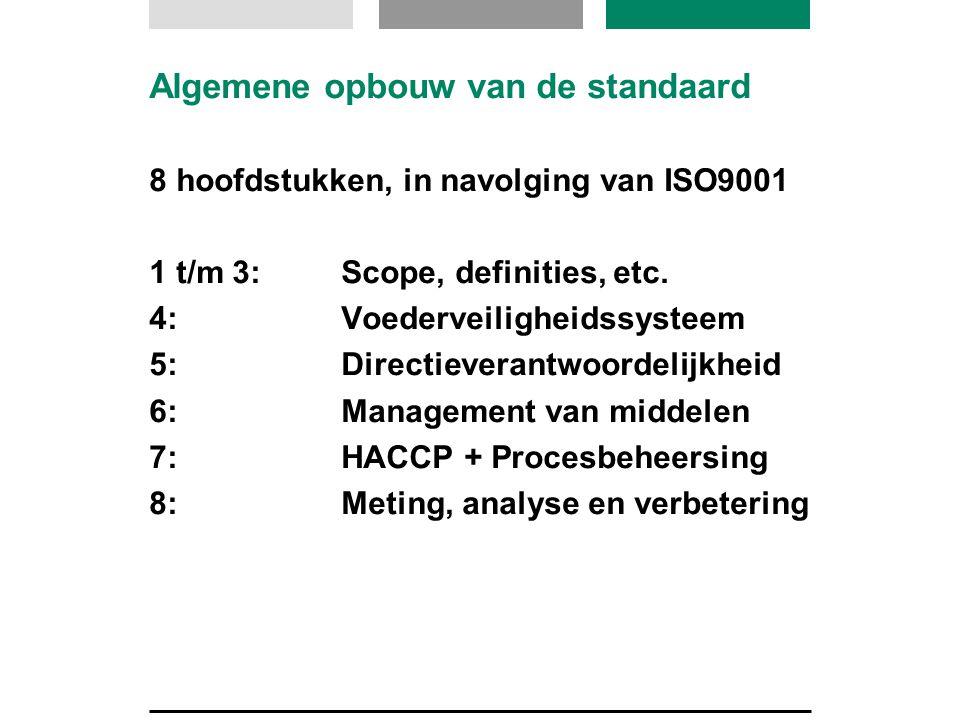 Algemene opbouw van de standaard 8 hoofdstukken, in navolging van ISO9001 1 t/m 3:Scope, definities, etc. 4:Voederveiligheidssysteem 5:Directieverantw