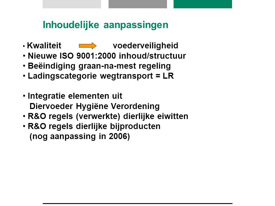 Inhoudelijke aanpassingen Kwaliteit voederveiligheid Nieuwe ISO 9001:2000 inhoud/structuur Beëindiging graan-na-mest regeling Ladingscategorie wegtran