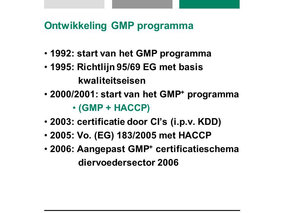 Ontwikkeling GMP programma 1992: start van het GMP programma 1995: Richtlijn 95/69 EG met basis kwaliteitseisen 2000/2001: start van het GMP + program