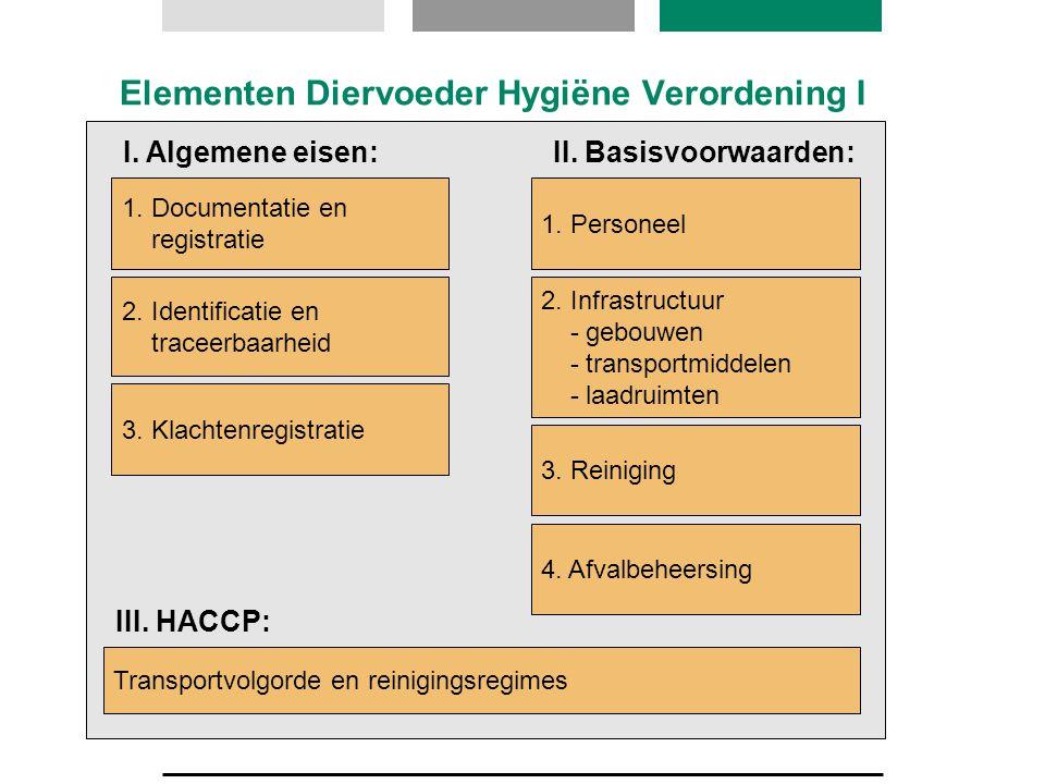 Elementen Diervoeder Hygiëne Verordening I 1. Documentatie en registratie 2. Identificatie en traceerbaarheid 3. Klachtenregistratie 1. Personeel 2. I