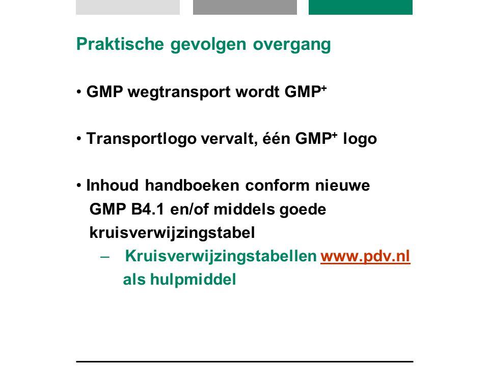Praktische gevolgen overgang GMP wegtransport wordt GMP + Transportlogo vervalt, één GMP + logo Inhoud handboeken conform nieuwe GMP B4.1 en/of middel