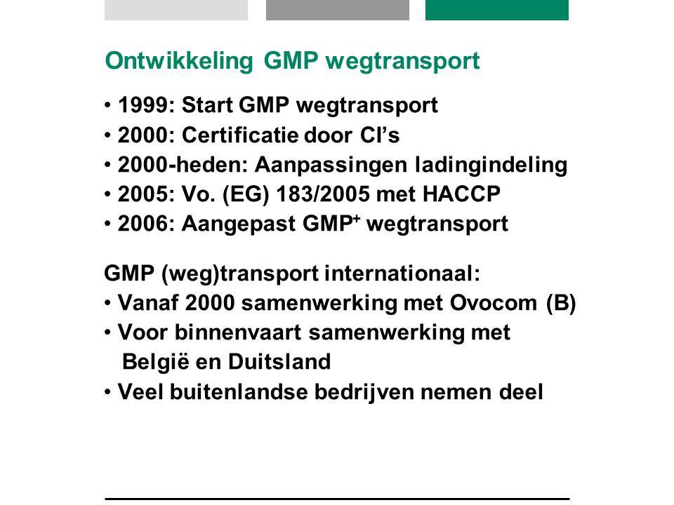 Ontwikkeling GMP wegtransport 1999: Start GMP wegtransport 2000: Certificatie door CI's 2000-heden: Aanpassingen ladingindeling 2005: Vo. (EG) 183/200