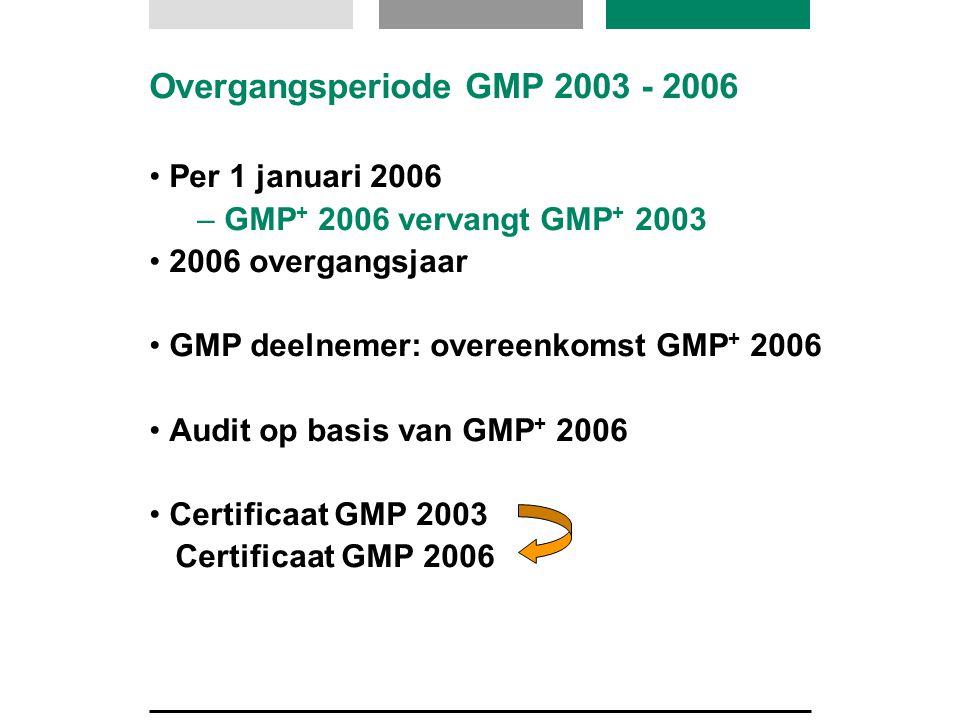 Overgangsperiode GMP 2003 - 2006 Per 1 januari 2006 – GMP + 2006 vervangt GMP + 2003 2006 overgangsjaar GMP deelnemer: overeenkomst GMP + 2006 Audit o
