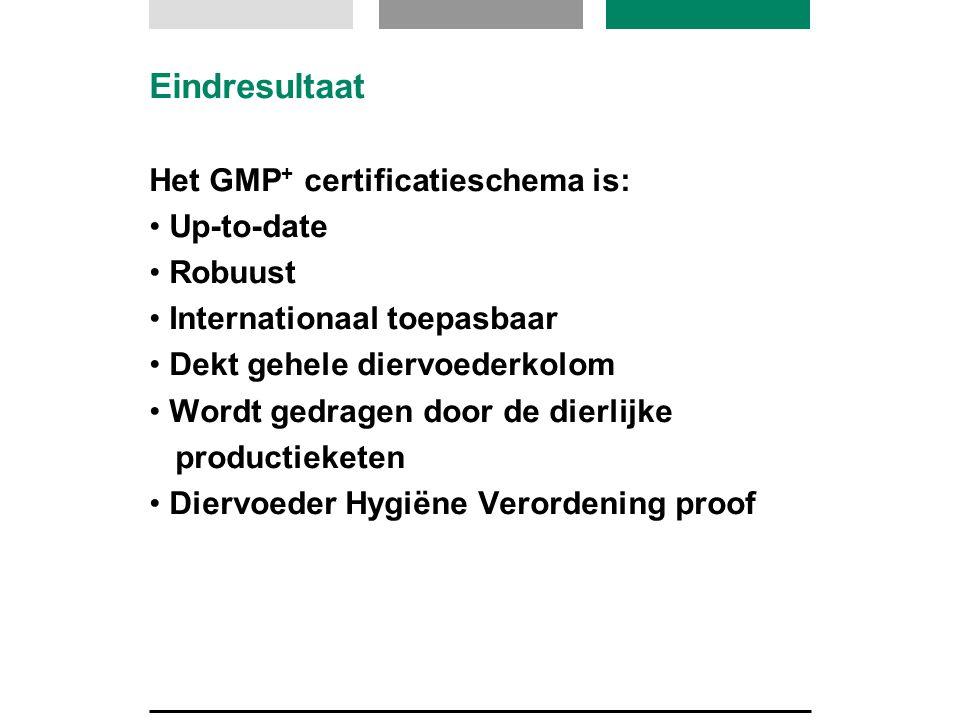 Eindresultaat Het GMP + certificatieschema is: Up-to-date Robuust Internationaal toepasbaar Dekt gehele diervoederkolom Wordt gedragen door de dierlij