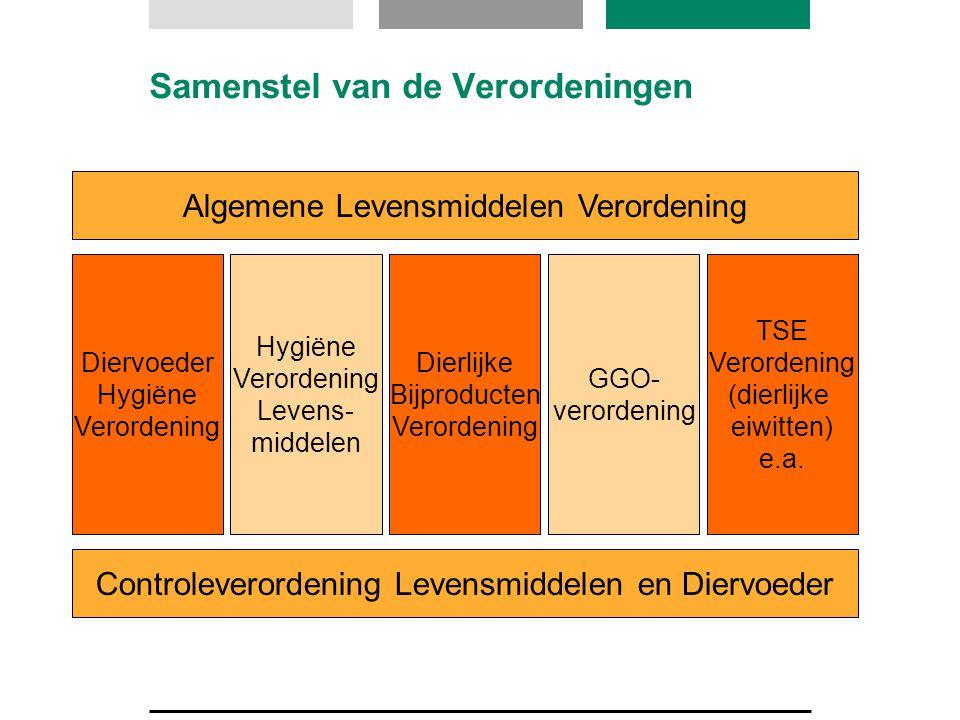 Diervoeder Hygiëne Verordening (DHV) Onderdeel van totaal hygiënepakket 2006 Werkingssfeer: alle diervoederactiviteiten, van primaire productie tot en met het in de handel brengen en transport, incl.