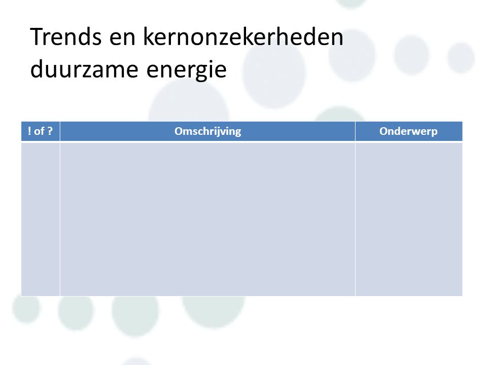 Trends en kernonzekerheden duurzame energie ! of ?OmschrijvingOnderwerp