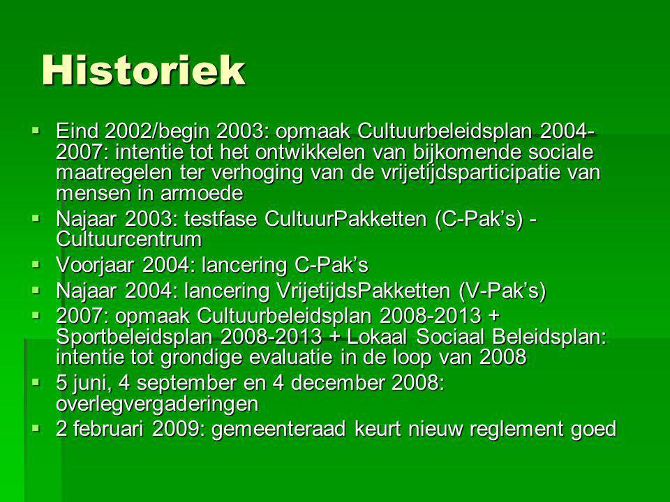 Historiek  Eind 2002/begin 2003: opmaak Cultuurbeleidsplan 2004- 2007: intentie tot het ontwikkelen van bijkomende sociale maatregelen ter verhoging